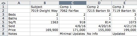 Subject property and Comps data in a spreadsheet