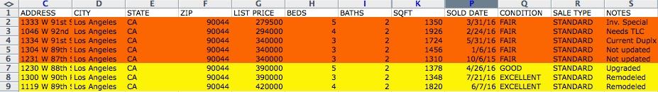 Excel spreadsheet of comps after filling in missing information